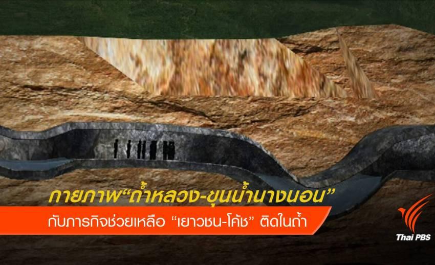 ประเมินกายภาพถ้ำหลวง-ขุนน้ำนางนอน จ.เชียงราย