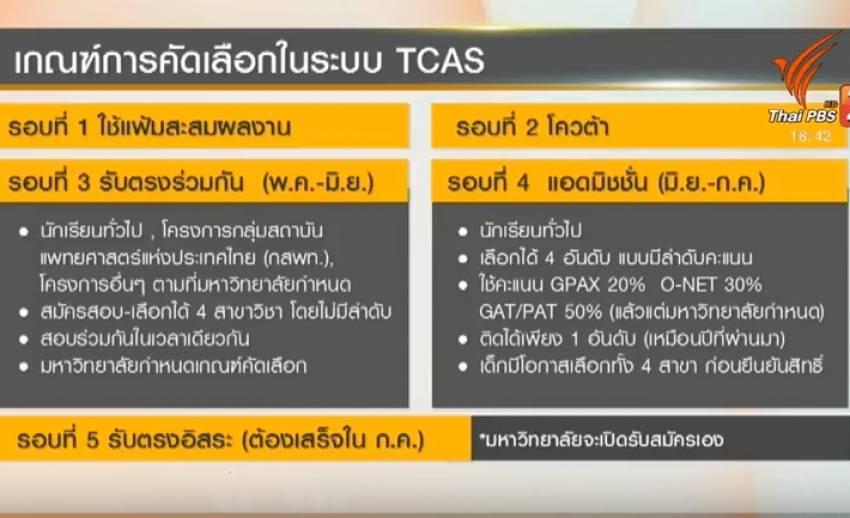 """TCAS วุ่น ม.6 ร้องแก้ปัญหา """"กั๊กที่นั่ง"""" เปิดรอบ 3.2"""