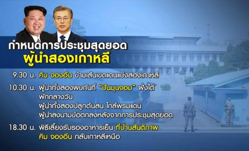 กำหนดการประชุมสุดยอดผู้นำสองเกาหลี