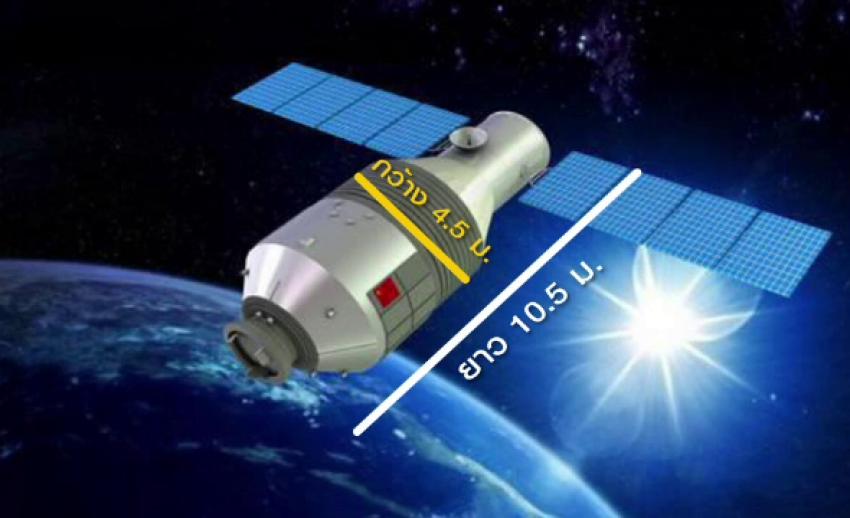"""กองทัพอากาศ เฝ้าระวังสถานีอวกาศร้าง """"เทียนกง1"""" ตกสู่ผืนโลก"""