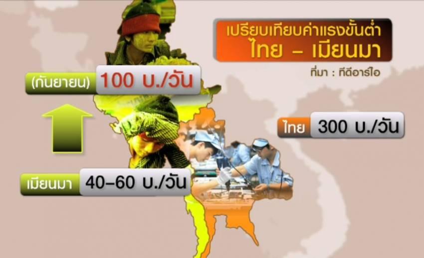 เปรียบเทียบค่าแรงไทย-เมียนมา ต่างกัน 3 เท่า