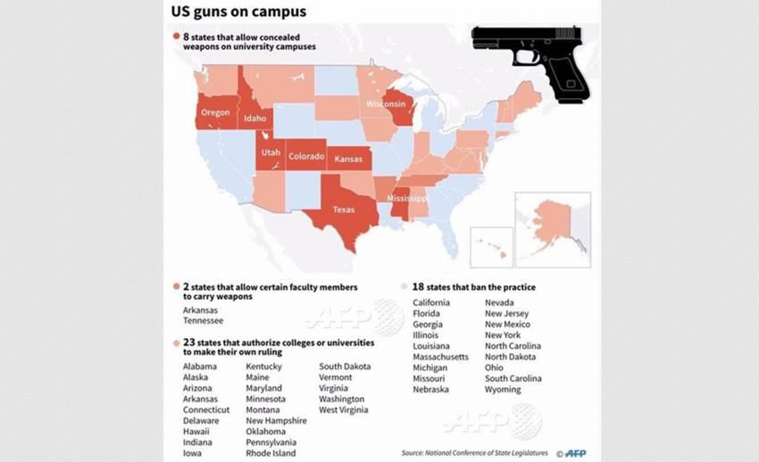 อะไรคือการอนุญาตให้นศ.-อาจารย์ พกปืนเข้ามหาวิทยาลัย 8 รัฐของสหรัฐฯ