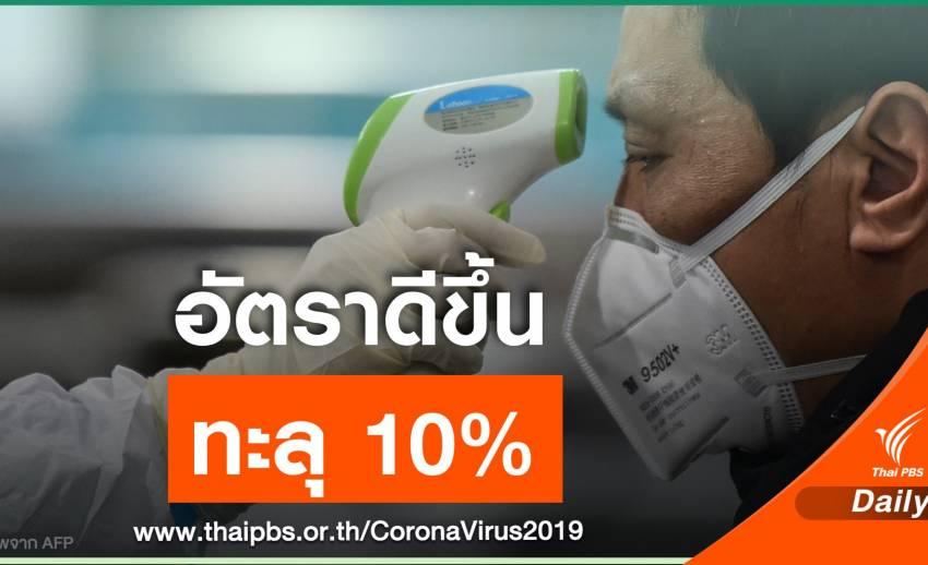 ผู้ป่วยไวรัสโควิด-19 มีอาการดีขึ้นมากกว่า 4 เท่าของผู้เสียชีวิต