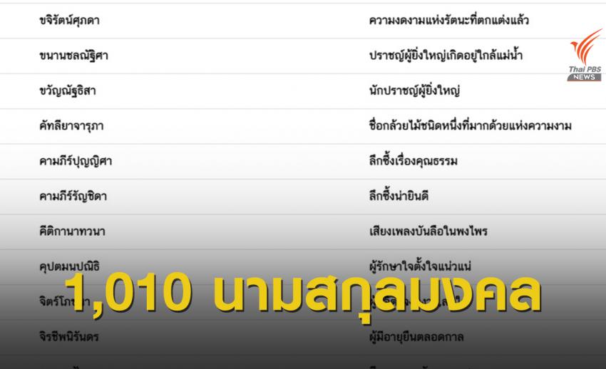 เปิด 1,010 นามสกุลไทยมหามงคล