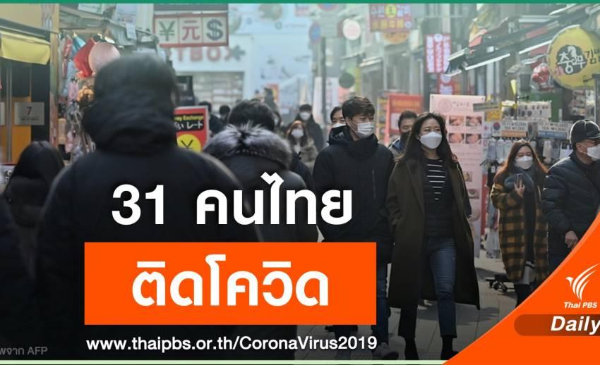 ศบค.ยืนยันพบ 31 คนไทยในเกาหลีใต้ติดเชื้อ COVID-19