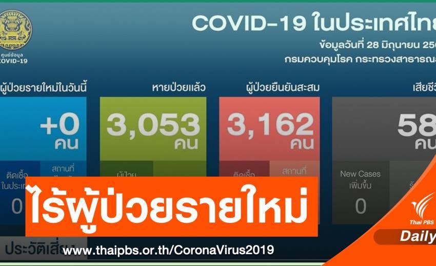 ไทยปลอดเชื้อ COVID- 19 แล้ว 34 วัน