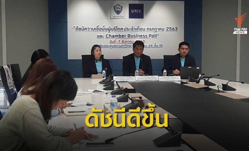 ม.หอการค้าไทย ชี้ดัชนีเชื่อมั่นผู้บริโภคปรับขึ้น 3 เดือนซ้อน