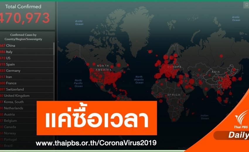 WHO ชี้ปิดประเทศ ยังไม่ชนะไวรัส