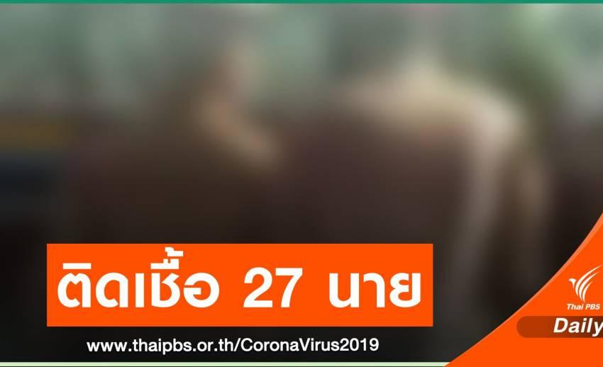 ตำรวจ บช.น. ติดเชื้อ COVID-19 แล้ว 27 นาย กักตัว 326 นาย