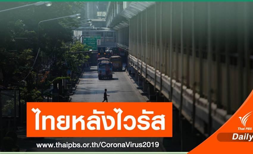 สอวช.ฉายภาพประเทศไทย 4 ระยะ หลังพ้น COVID-19