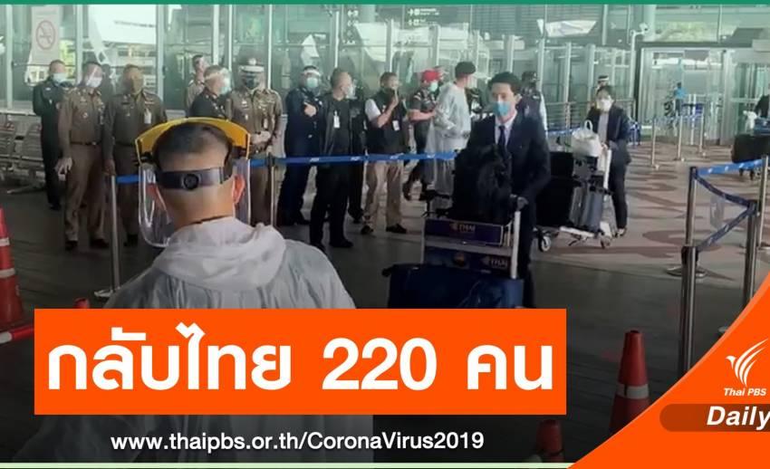 คนไทยในต่างแดนเดินทางกลับเข้าประเทศอีก 220 คน