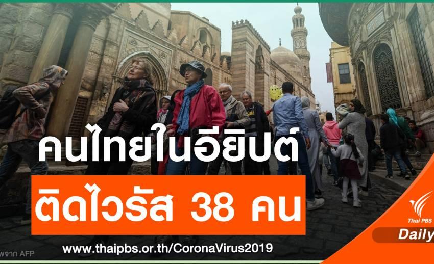 สถานทูตฯ เผยคนไทยในอียิปต์ติด COVID 38 คน