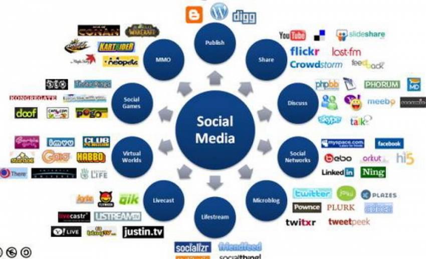 ผู้เชี่ยวชาญแคนาดา ชี้สังคมออนไลน์ช่วยให้ปชช.มีส่วนร่วมทางการเมือง