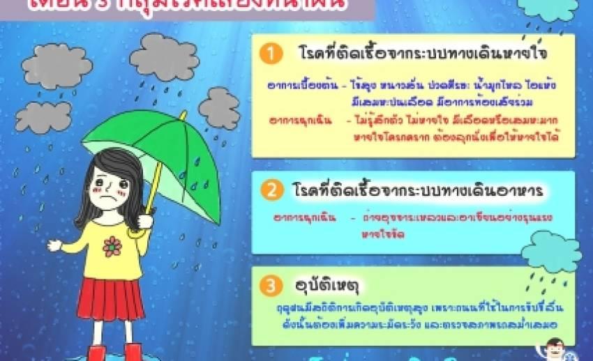 เตือน 3 โรคเสี่ยงหน้าฝน โรคระบบทางเดินหายใจ-ทางเดินอาหาร-อุบัติเหตุ