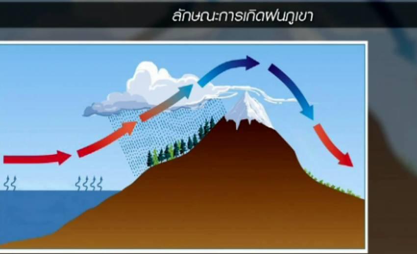 พื้นที่ภาคใต้เกิดฝนหน้าภูเขา จากลมมรสุมตะวันตกเฉียงใต้