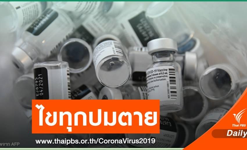"""""""หมอยง"""" ชี้เคสฉีดวัคซีนโควิดตาย อยู่ในกลุ่มสูงอายุ-มีโรคประจำตัว"""