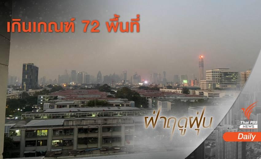 เช้านี้ กทม.-ปริมณฑล ฝุ่น PM 2.5 เกินมาตรฐานทุกพื้นที่