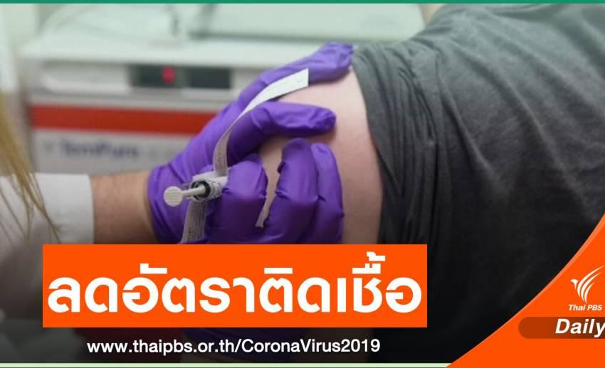 วิจัยอิสราเอลชี้วัคซีนไฟเซอร์ ป้อง COVID-19 ได้ 94% ในสภาวะจริง