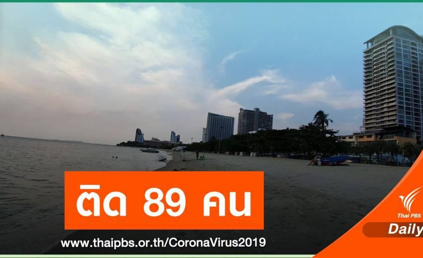 """""""ชลบุรี"""" ติดรายวันเพิ่ม 89 คนยอดสะสม เม.ย.2,611 คน"""