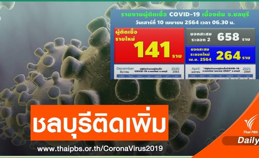 ชลบุรีพบผู้ติดเชื้อโควิด-19 รายใหม่ 141 คน