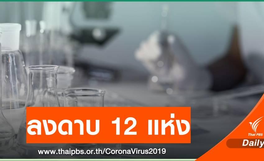 ลงดาบ 12 แล็บเอกชนไม่ส่งต่อผู้ป่วยผลตรวจ COVID-19