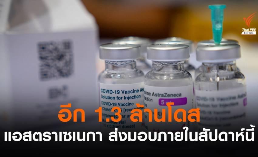 """ส่งมอบวัคซีน """"แอสตราเซเนกา"""" อีก 1.3 ล้านโดสให้ไทยสัปดาห์นี้"""