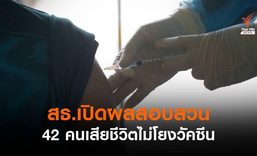 สธ.เปิดผลสอบสวน 42 จาก 103 คน เสียชีวิตไม่โยงวัคซีนโควิด