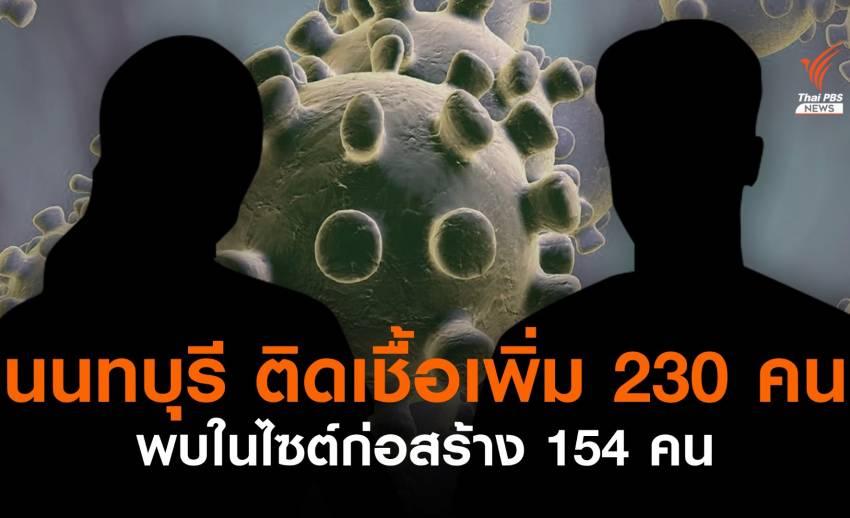 นนทบุรี ติดโควิดเพิ่ม 230 คน พบในไซต์ก่อสร้าง 154 คน