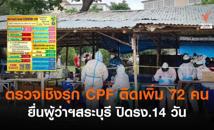 ตรวจเชิงรุก รง. CPF พบติดเพิ่ม 72 คน-เสนอผู้ว่าฯ ปิดเพิ่ม 14 วัน
