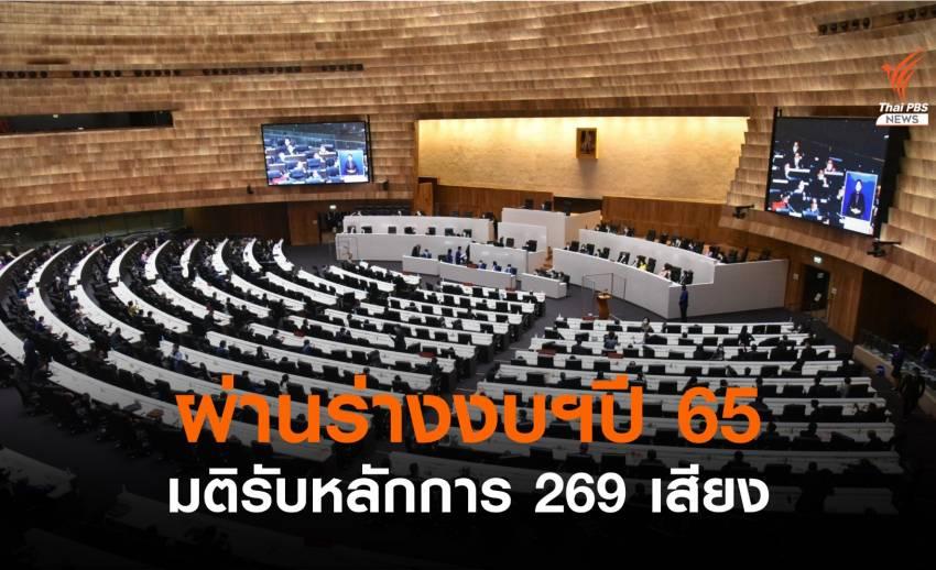 269 เสียงมีมติรับหลักการผ่านร่างงบฯ ปี 65 วาระ 1