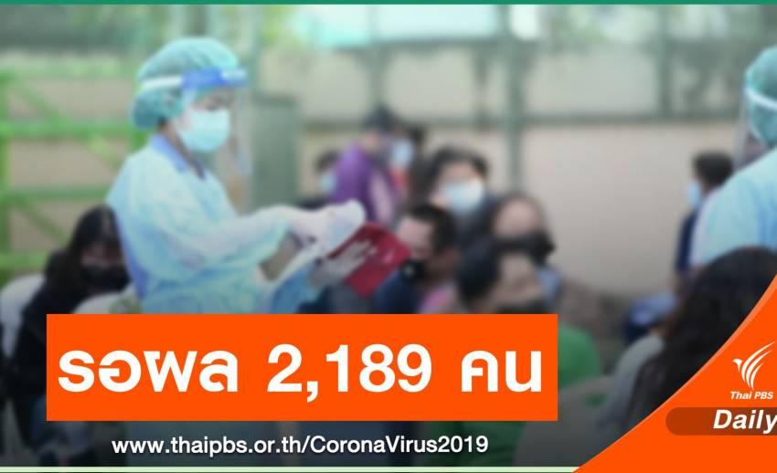"""""""ชุมชนคลองเตย"""" ตรวจเชิงรุกแล้ว 8,022 คน ติดโควิด 219 คน"""