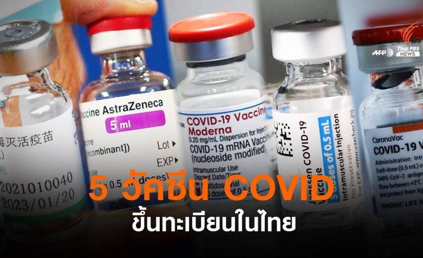 เปิด 5 วัคซีนป้องกัน COVID ที่ขึ้นทะเบียนในไทยแล้ว
