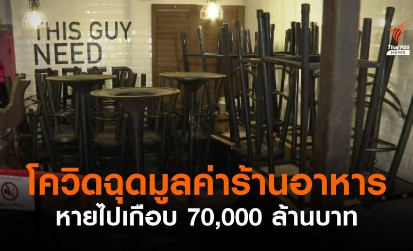 โควิดฉุดมูลค่าร้านอาหารหายไปเกือบ 70,000 ล้านบาท