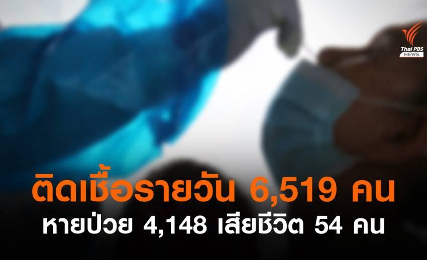 ไทยพบติดเชื้อรายวันเพิ่มสูง 6,519 เสียชีวิตอีก 54 คน
