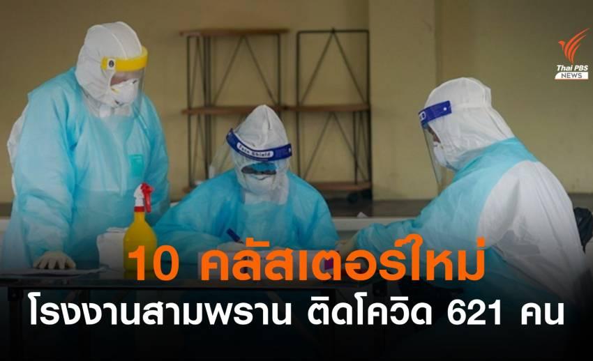 เสียชีวิตที่บ้าน 21 คน - คลัสเตอร์โรงงานสามพรานติดเชื้อ 621 คน