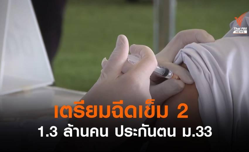 เริ่ม 16 ส.ค. ฉีดวัคซีนเข็มที่ 2 ให้ผู้ประกันตน ม.33 กว่า 1.3 ล้านคน