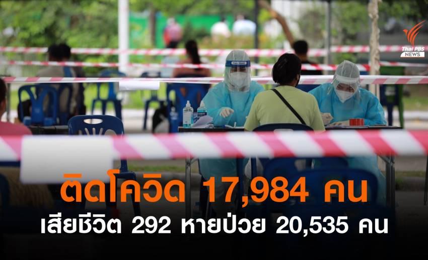 ติดโควิดเพิ่ม 17,984 คน เสียชีวิต 292 คน