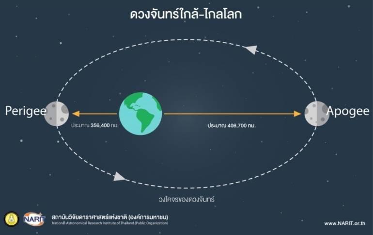 สถาบันวิจัยดาราศาสตร์แห่งชาติ