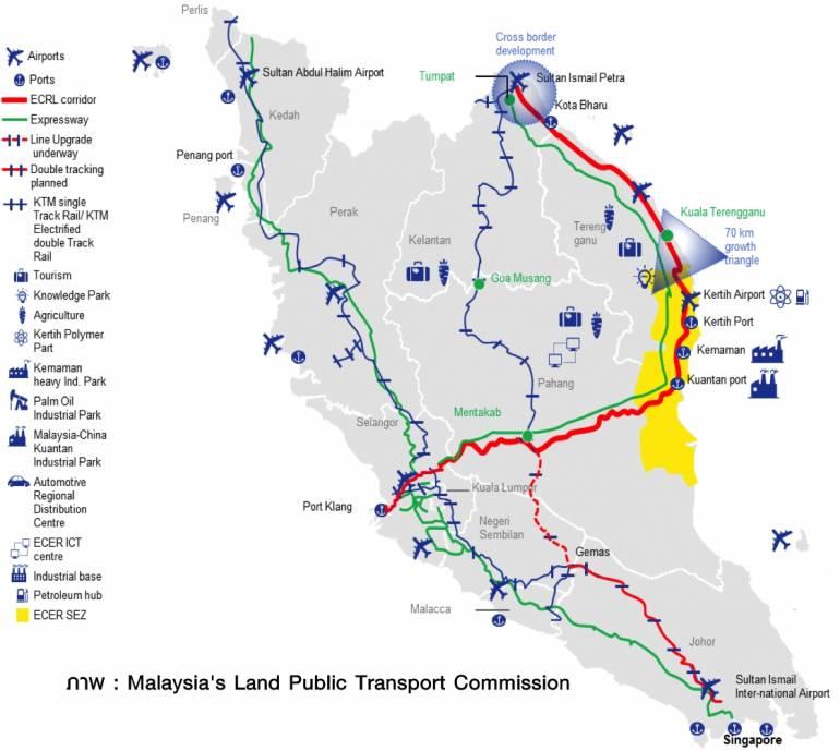 โครงการ ECRL ที่มา : Malaysia's Land Public Transport Commission