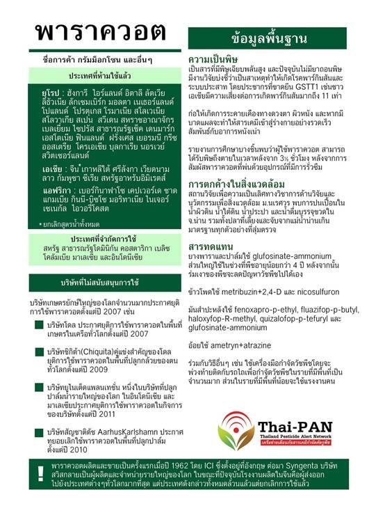 เครือข่ายเตือนภัยสารเคมีกำจัดศัตรูพืช (Thai-PAN)