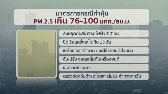 , กทม.จ่อใช้แอปฯ พยากรณ์ฝุ่น PM2.5 ล่วงหน้า 3 วัน