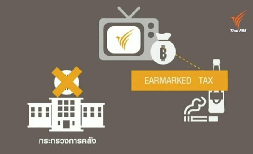 รู้จักภาษีเพื่อวัตถุประสงค์เฉพาะ (Earmarked Tax)