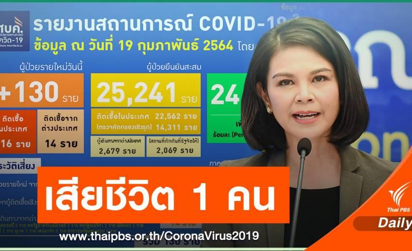 ศบค.เผยไทยติดเชื้อเพิ่ม 130 คน เสียชีวิต 1 คน